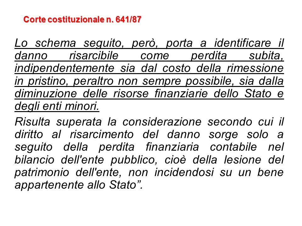 Corte costituzionale n. 641/87