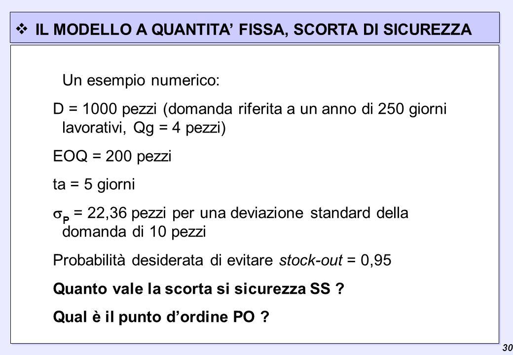 IL MODELLO A QUANTITA' FISSA, SCORTA DI SICUREZZA