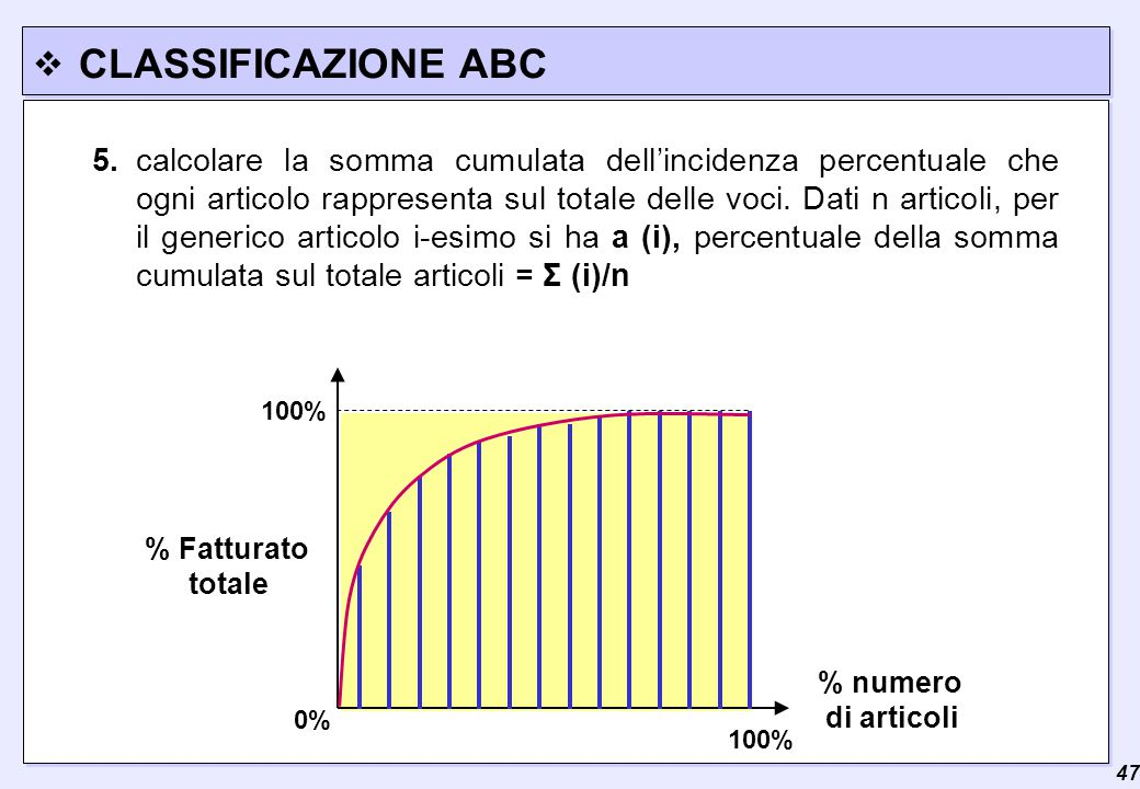 CLASSIFICAZIONE ABC