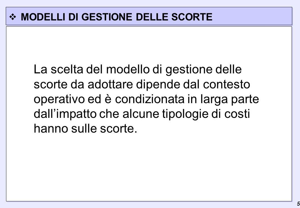 MODELLI DI GESTIONE DELLE SCORTE