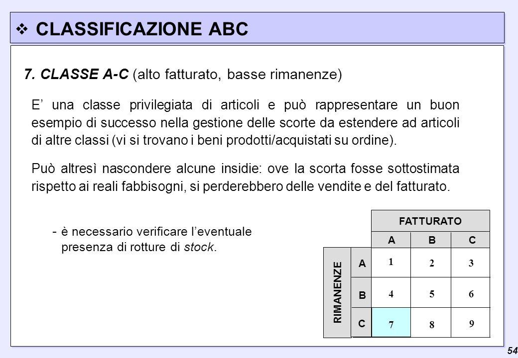 CLASSIFICAZIONE ABC 7. CLASSE A-C (alto fatturato, basse rimanenze)