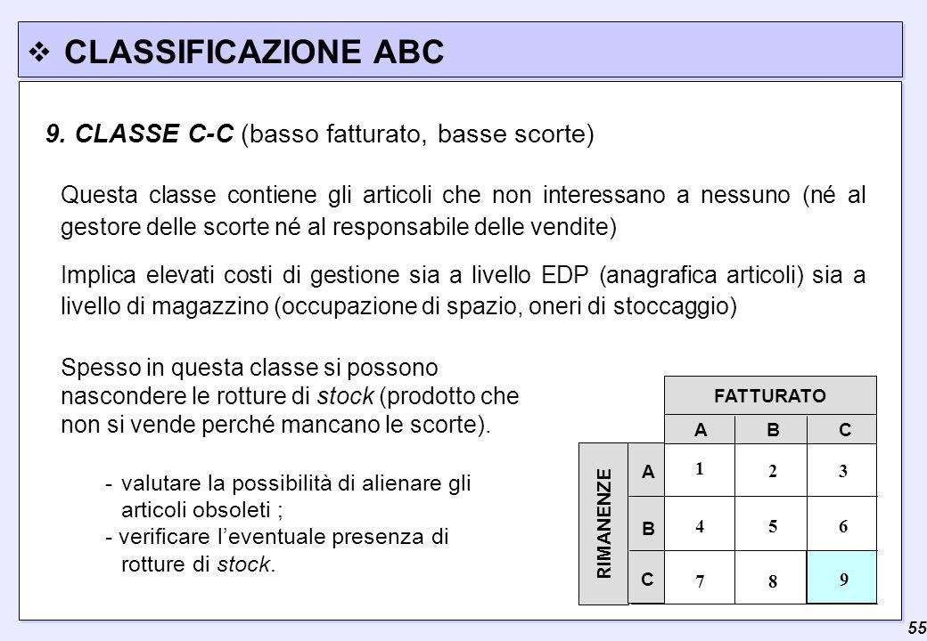 CLASSIFICAZIONE ABC 9. CLASSE C-C (basso fatturato, basse scorte)