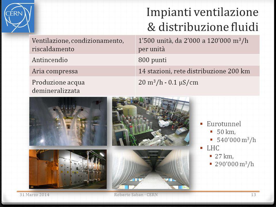 Impianti ventilazione & distribuzione fluidi