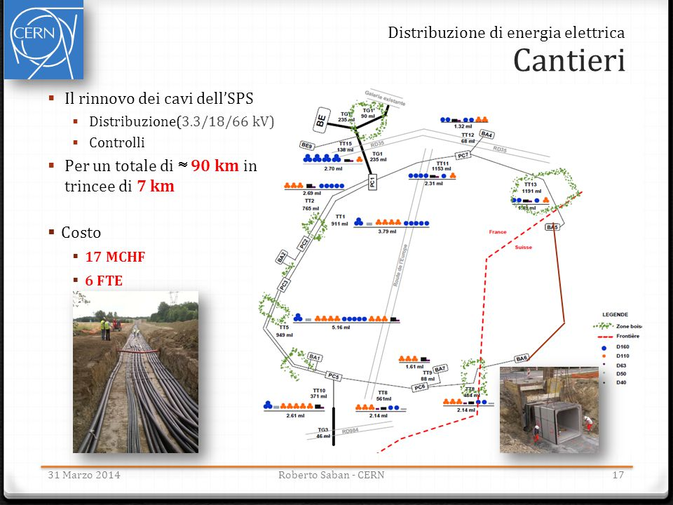Cantieri Distribuzione di energia elettrica