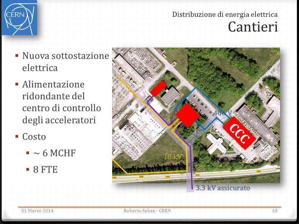 Cantieri CCC Nuova sottostazione elettrica
