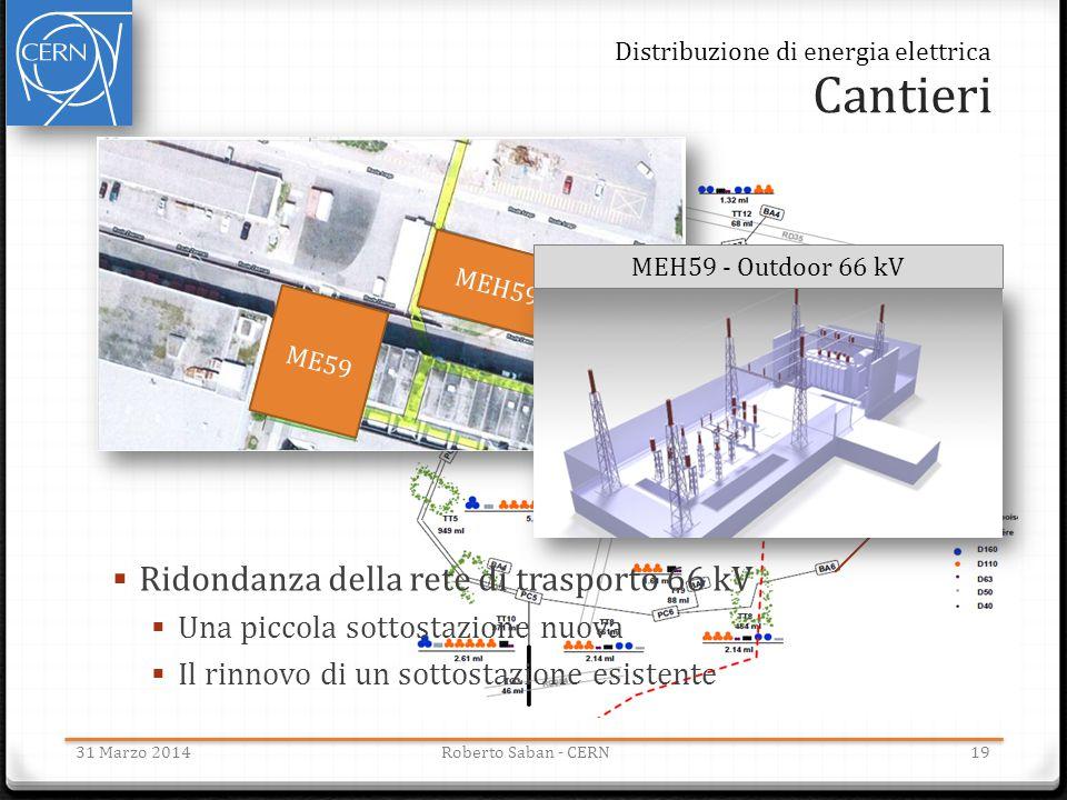 Cantieri Ridondanza della rete di trasporto 66 kV