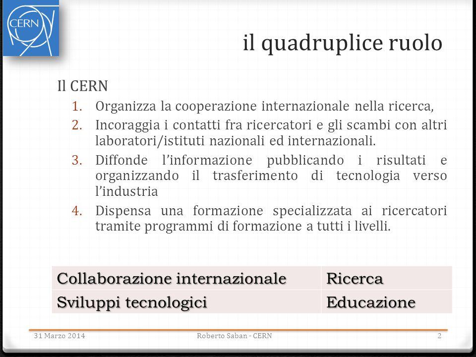 il quadruplice ruolo Il CERN Collaborazione internazionale Ricerca