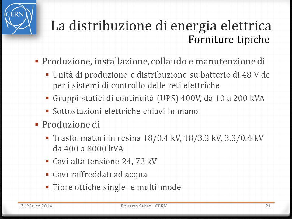 La distribuzione di energia elettrica