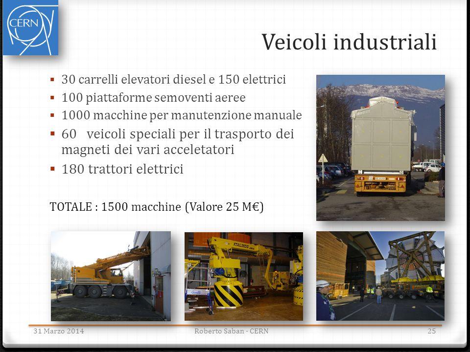 Veicoli industriali 30 carrelli elevatori diesel e 150 elettrici. 100 piattaforme semoventi aeree.