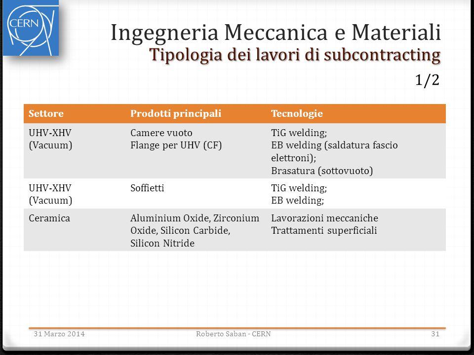 Ingegneria Meccanica e Materiali