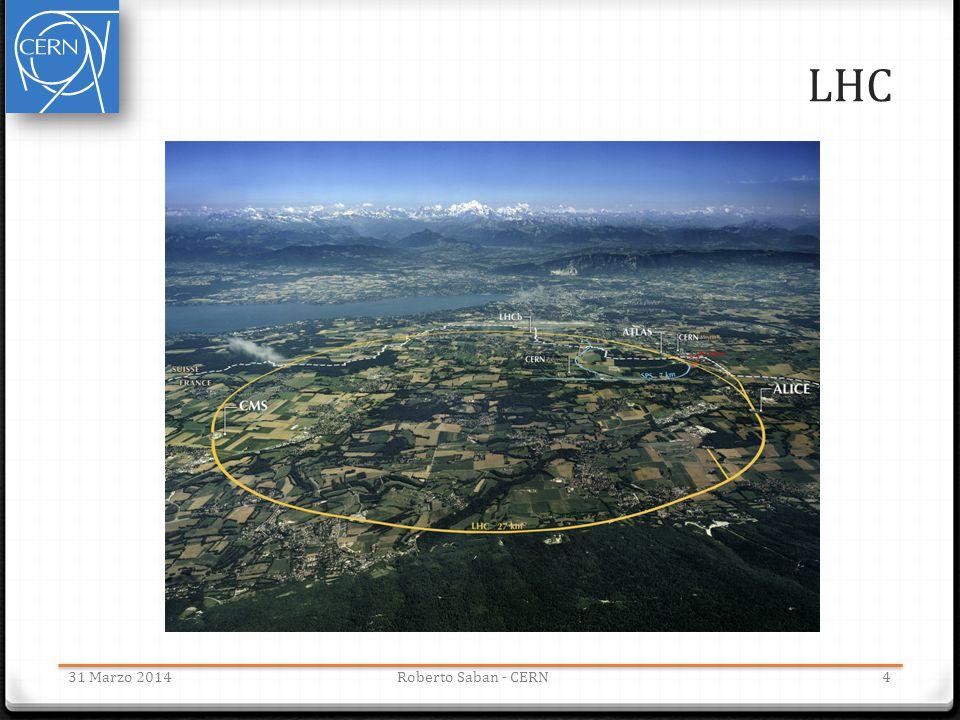 LHC LHC 31 Marzo 2014 Roberto Saban - CERN