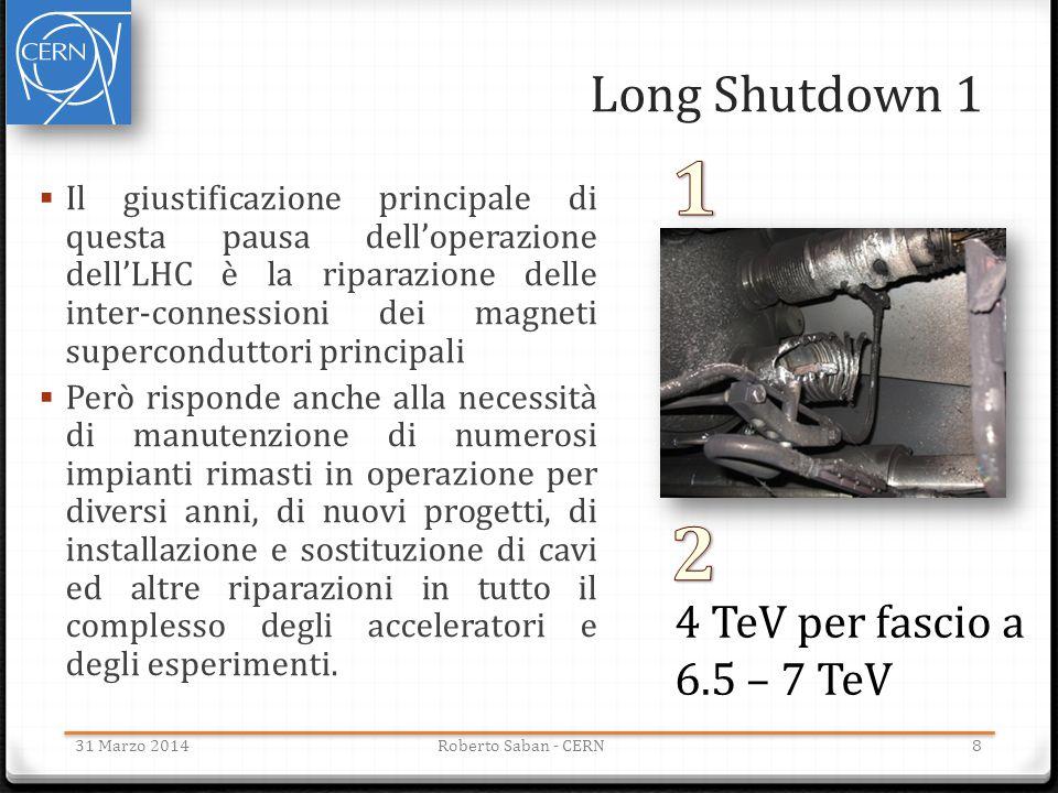 1 2 Long Shutdown 1 4 TeV per fascio a 6.5 – 7 TeV