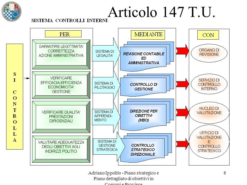 Articolo 147 T.U.