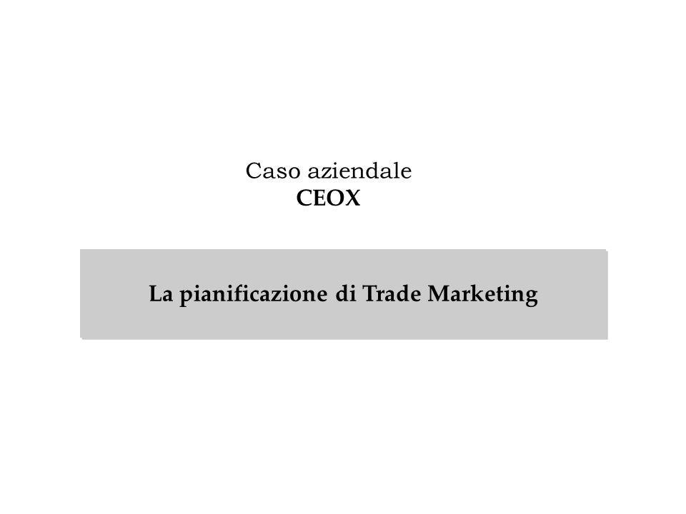 La pianificazione di Trade Marketing