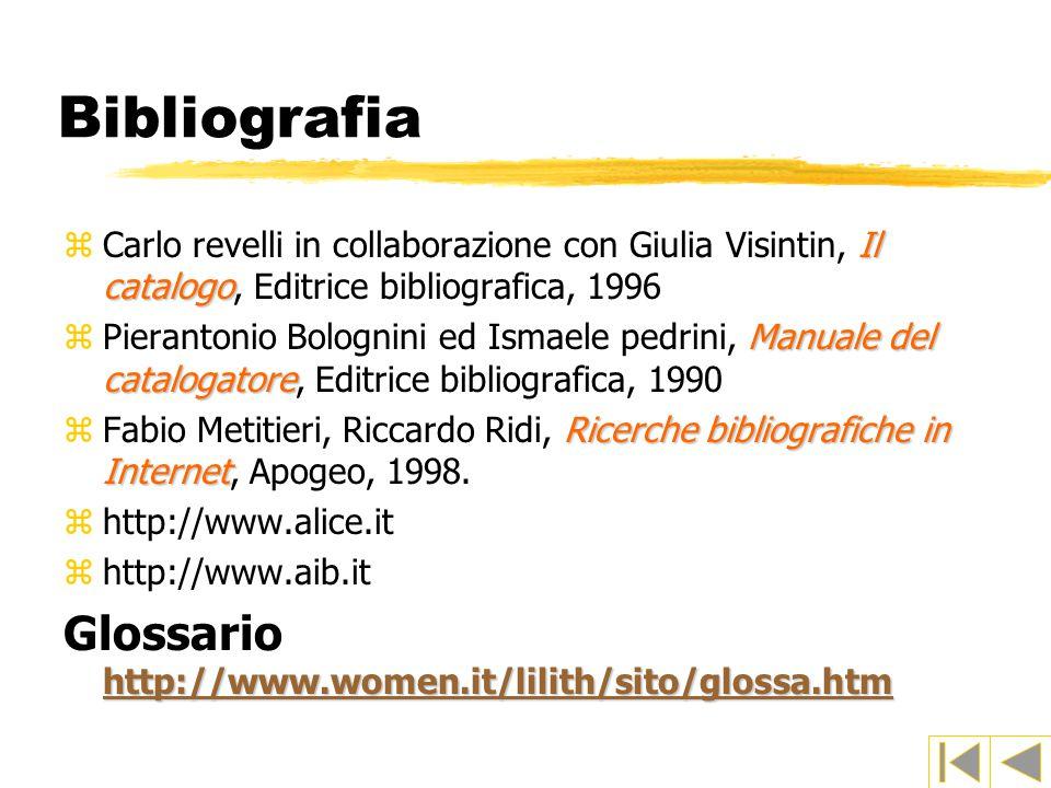 Bibliografia Glossario http://www.women.it/lilith/sito/glossa.htm