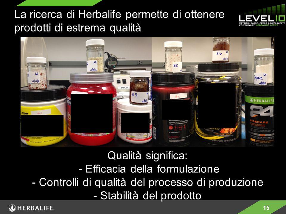 La ricerca di Herbalife permette di ottenere prodotti di estrema qualità