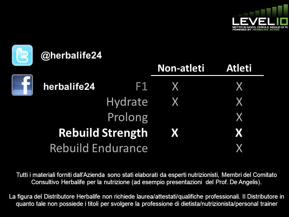 F1 Hydrate Prolong Rebuild Strength Rebuild Endurance X X Non-atleti