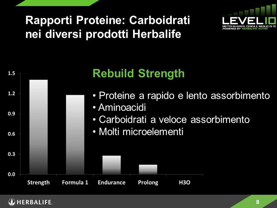 Rapporti Proteine: Carboidrati nei diversi prodotti Herbalife