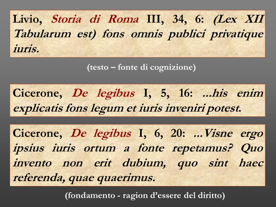 http://slideplayer.it/slide/2482260/8/images/3/Livio,+Storia+di+Roma+III,+34,+6:+(Lex+XII+Tabularum+est)+fons+omnis+publici+privatique+iuris..jpg