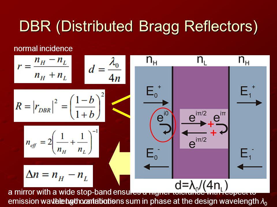 DBR (Distributed Bragg Reflectors)