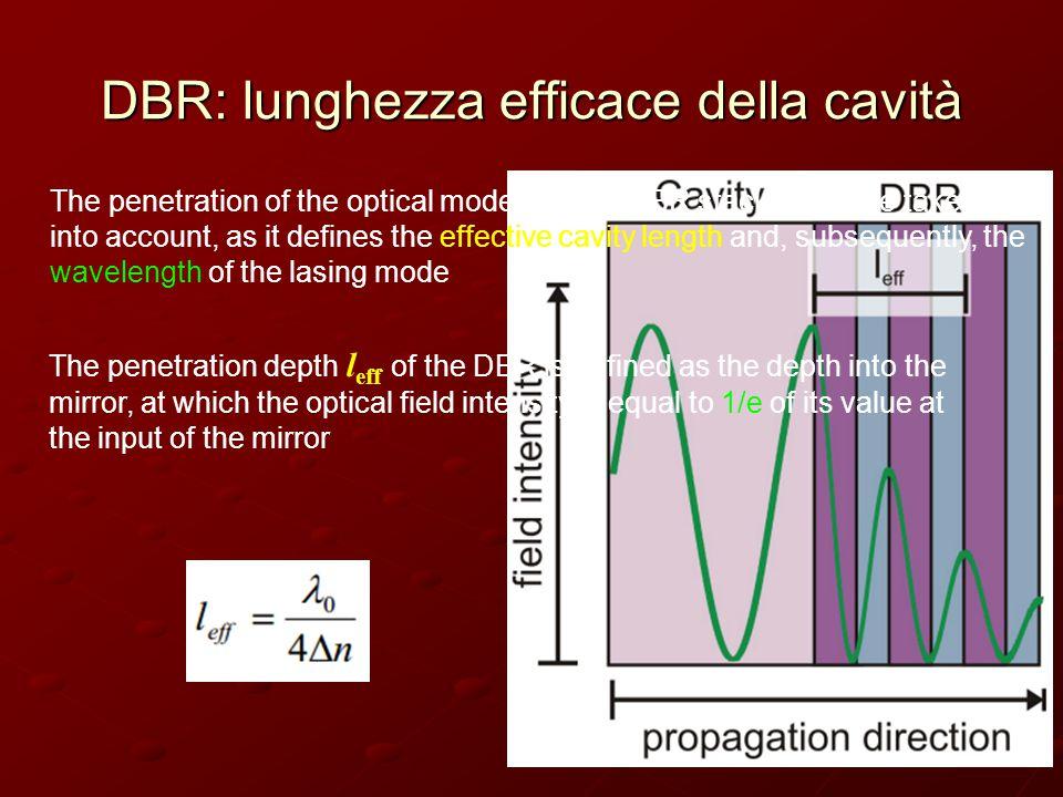 DBR: lunghezza efficace della cavità