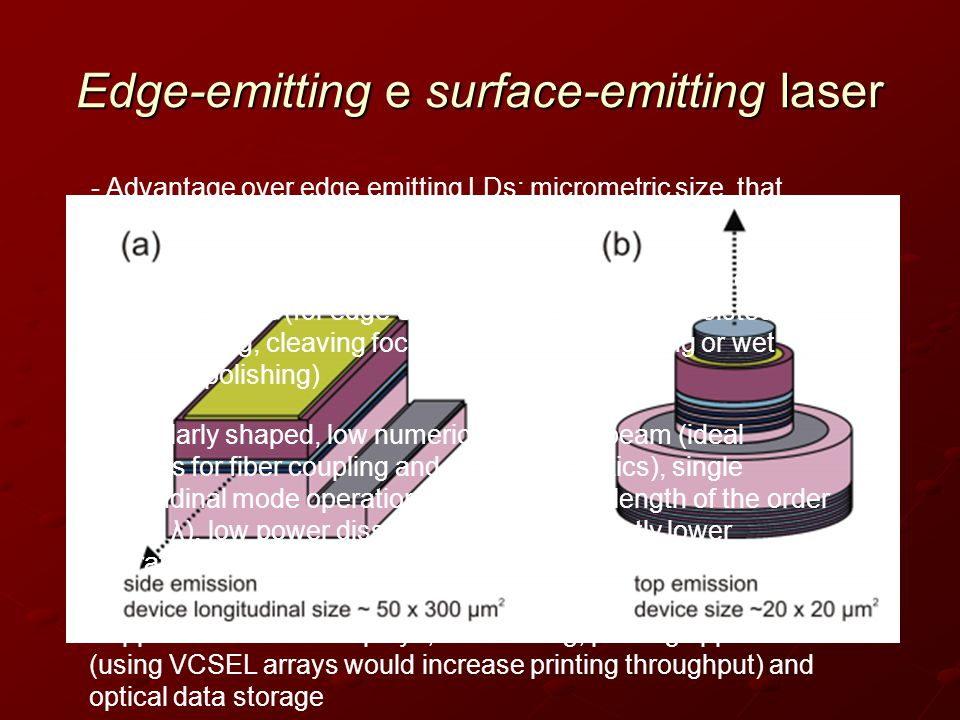 Edge-emitting e surface-emitting laser