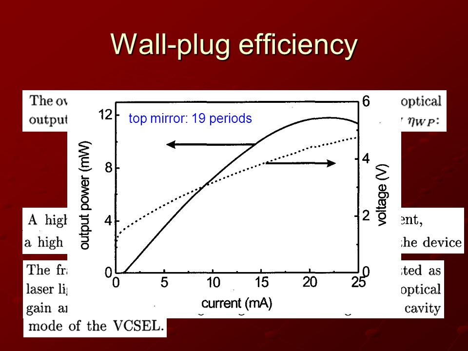 Wall-plug efficiency top mirror: 19 periods