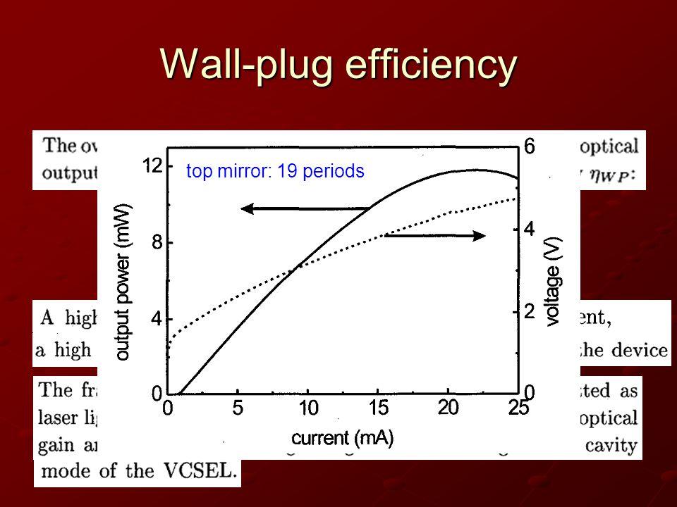 Wall-plug efficiency top mirror: 19 periods