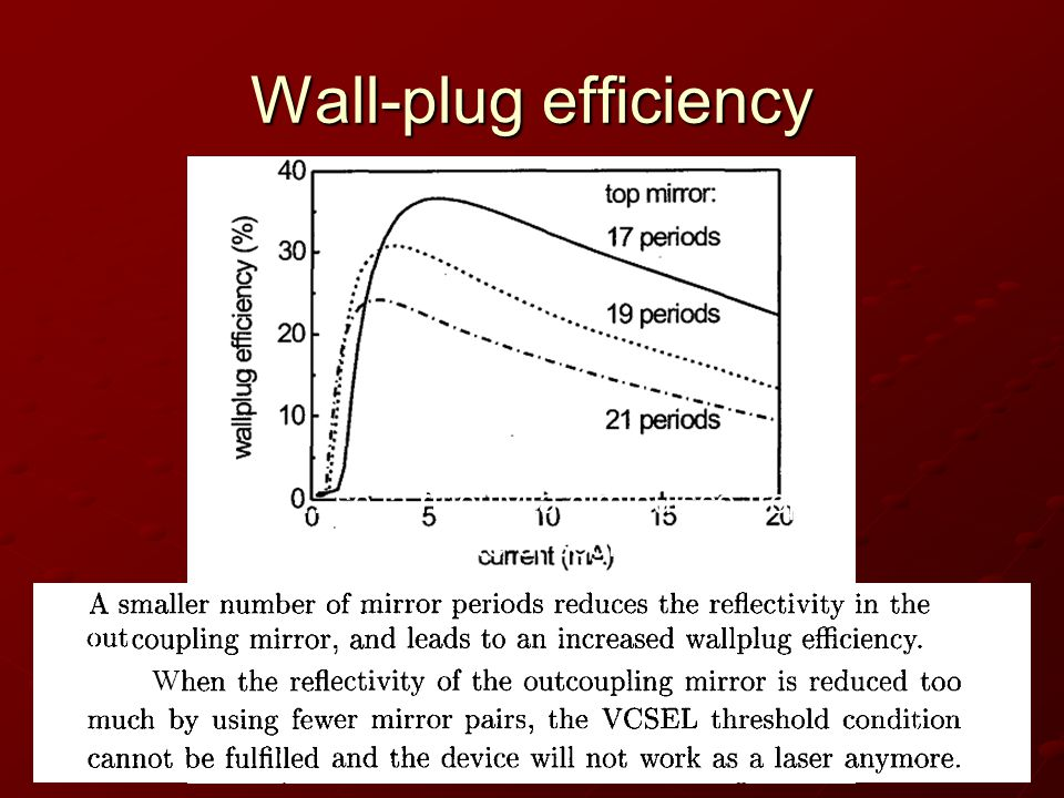 Wall-plug efficiency Inoltre… se la riflettività diminuisce troppo,