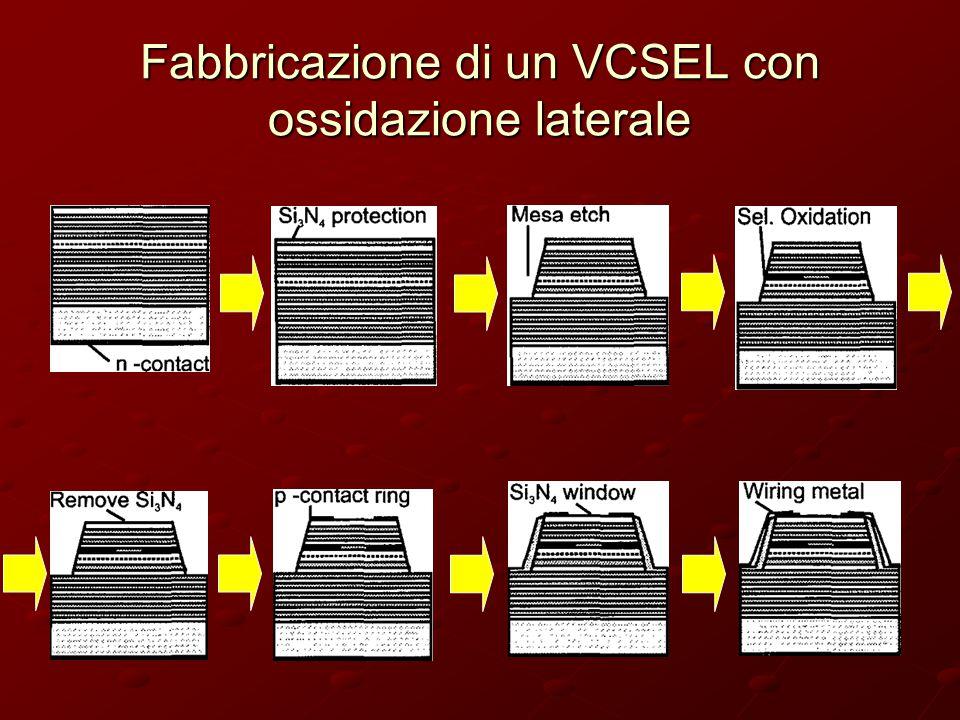 Fabbricazione di un VCSEL con ossidazione laterale