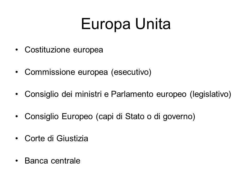 Europa Unita Costituzione europea Commissione europea (esecutivo)