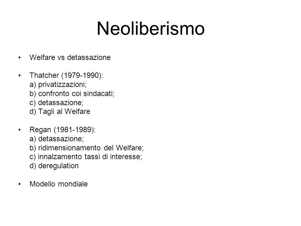 Neoliberismo Welfare vs detassazione Thatcher (1979-1990):