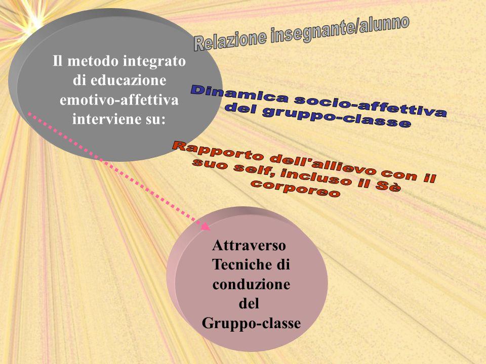 Il metodo integrato di educazione emotivo-affettiva interviene su: