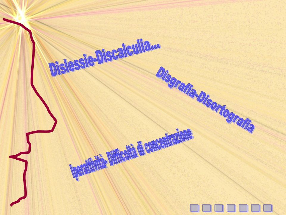 Dislessie-Discalculia...