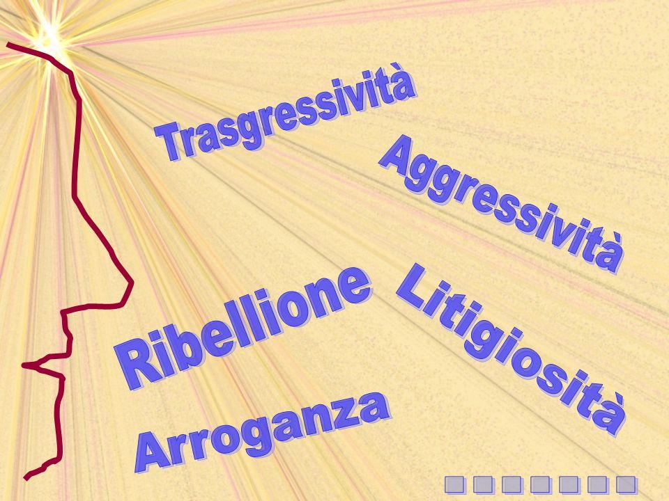 Trasgressività Aggressività Ribellione Litigiosità Arroganza .......