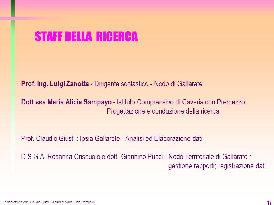 STAFF DELLA RICERCA Prof. Ing. Luigi Zanotta - Dirigente scolastico - Nodo di Gallarate.