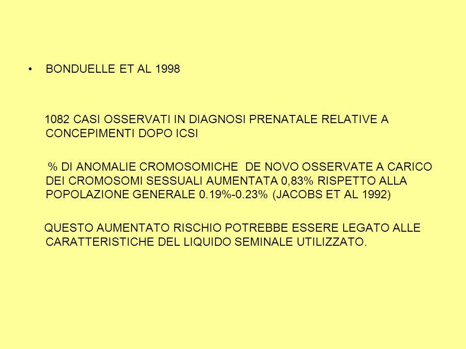 BONDUELLE ET AL 1998 1082 CASI OSSERVATI IN DIAGNOSI PRENATALE RELATIVE A CONCEPIMENTI DOPO ICSI.