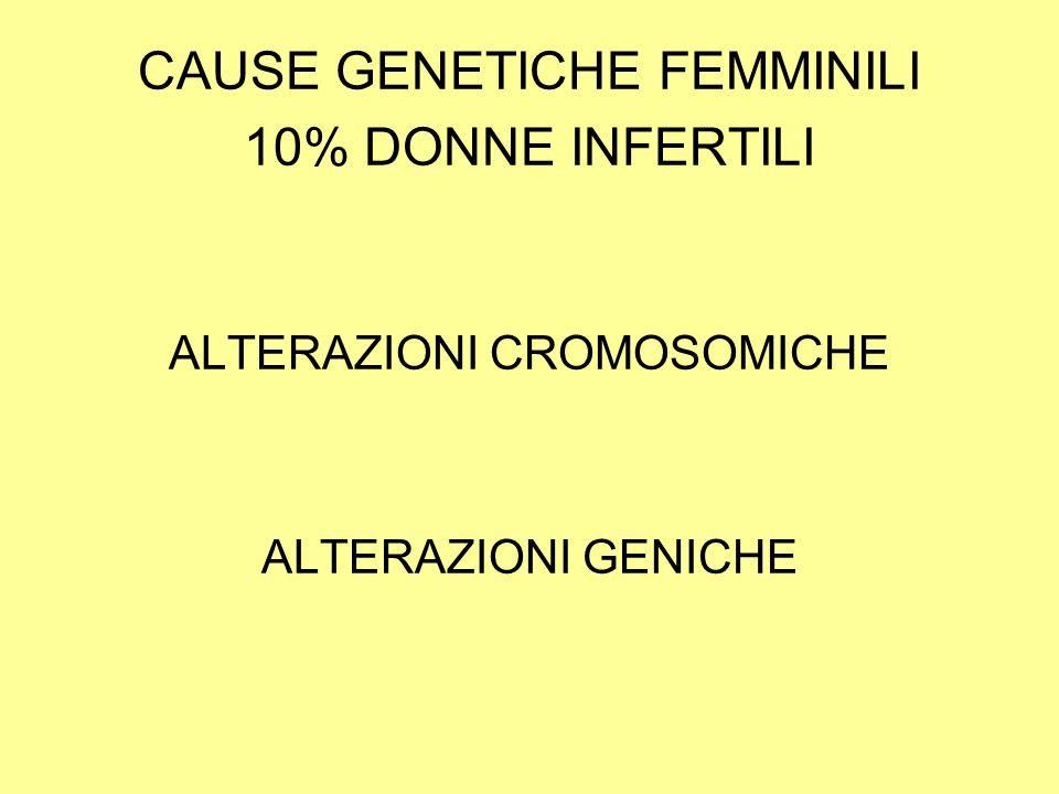 CAUSE GENETICHE FEMMINILI 10% DONNE INFERTILI
