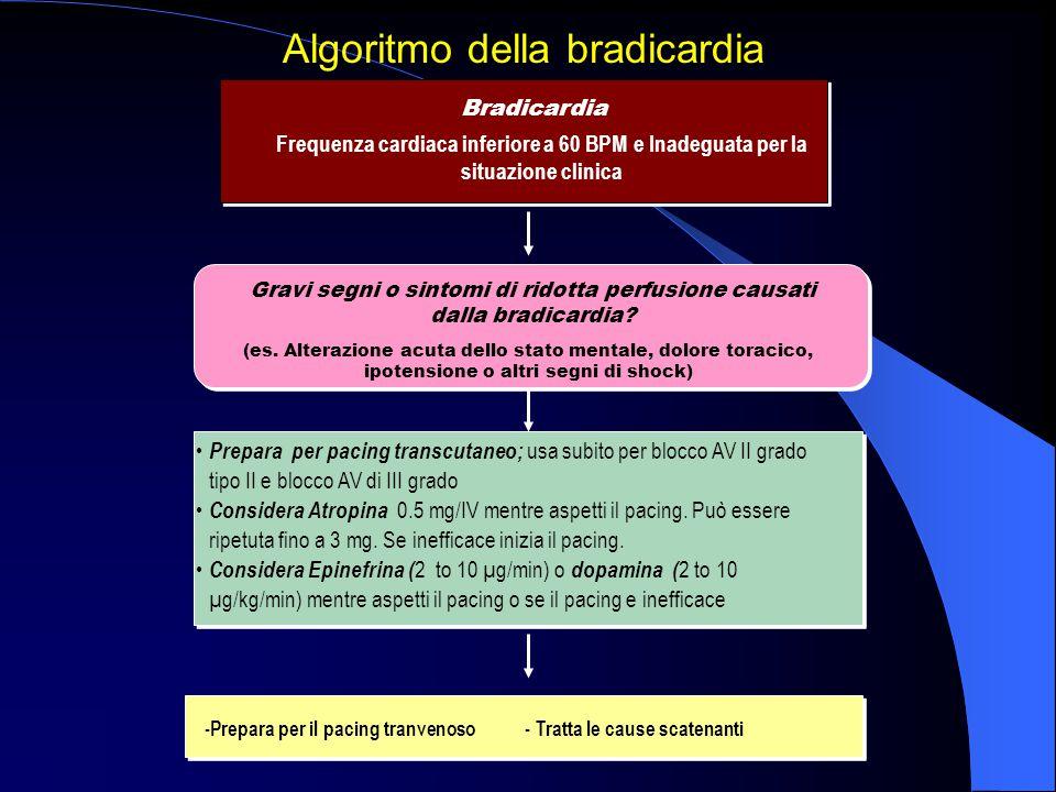 Gravi segni o sintomi di ridotta perfusione causati dalla bradicardia