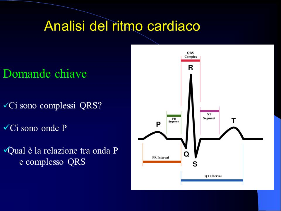 Analisi del ritmo cardiaco
