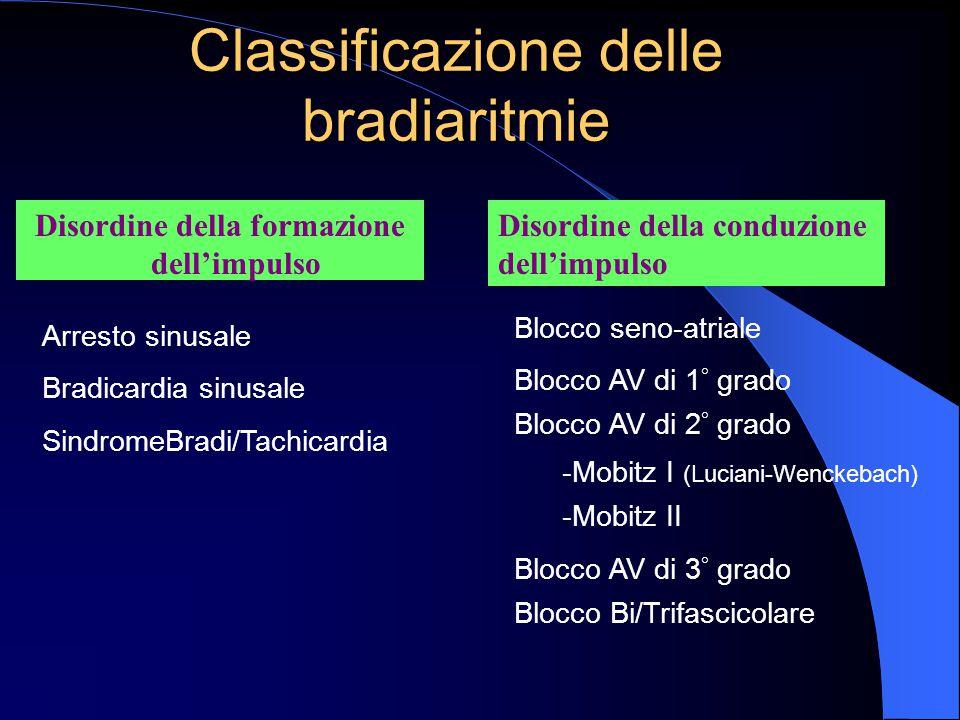Classificazione delle bradiaritmie
