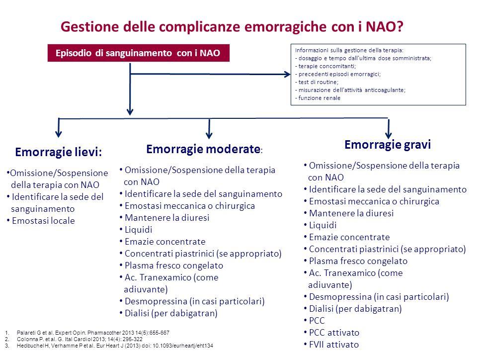 Gestione delle complicanze emorragiche con i NAO