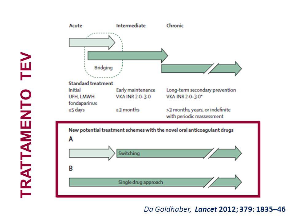 TRATTAMENTO TEV Da Goldhaber, Lancet 2012; 379: 1835–46