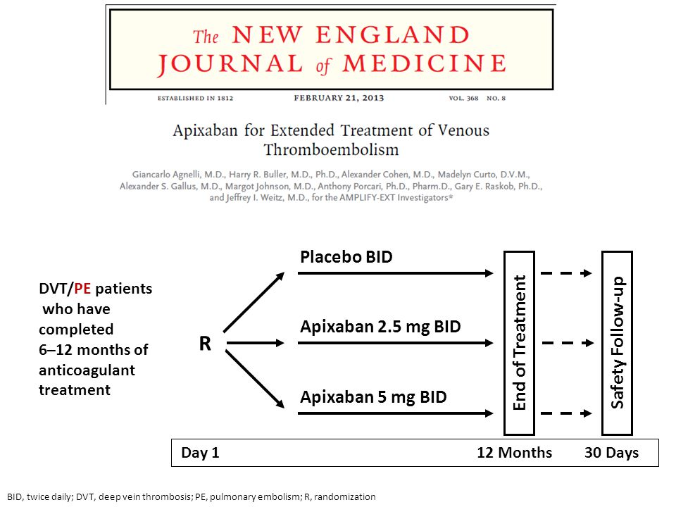 R Placebo BID End of Treatment Safety Follow-up Apixaban 2.5 mg BID