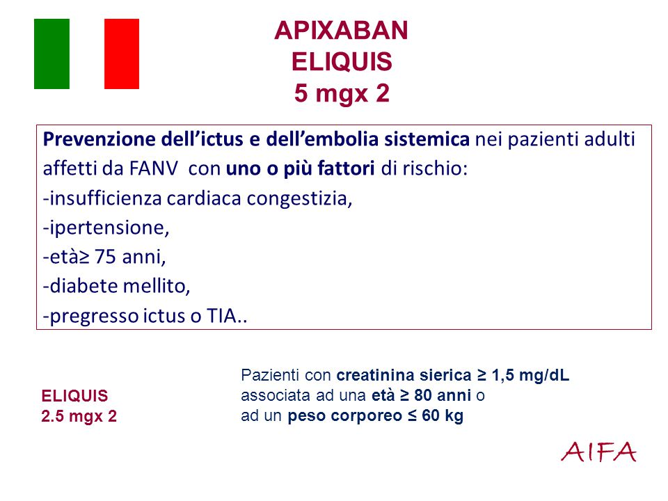 AIFA APIXABAN ELIQUIS 5 mgx 2