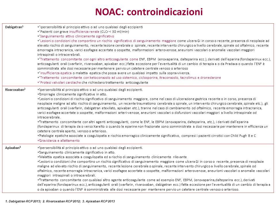 NOAC: controindicazioni