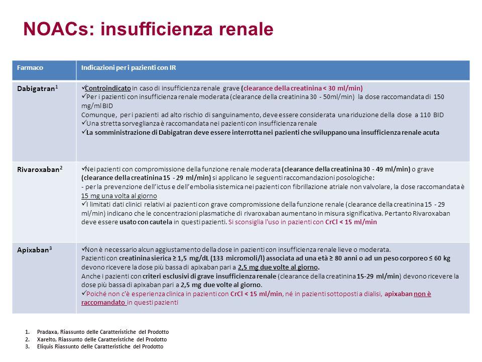 NOACs: insufficienza renale
