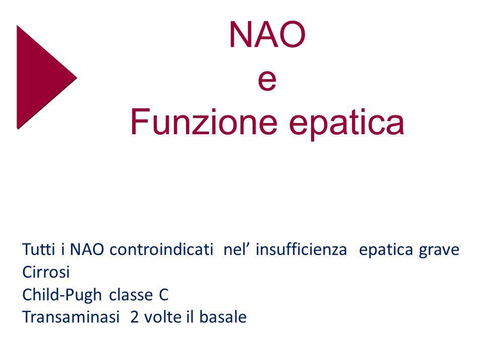 NAO e Funzione epatica Tutti i NAO controindicati nel' insufficienza epatica grave. Cirrosi. Child-Pugh classe C.