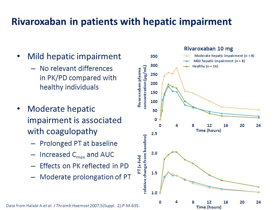 Rivaroxaban in patients with hepatic impairment