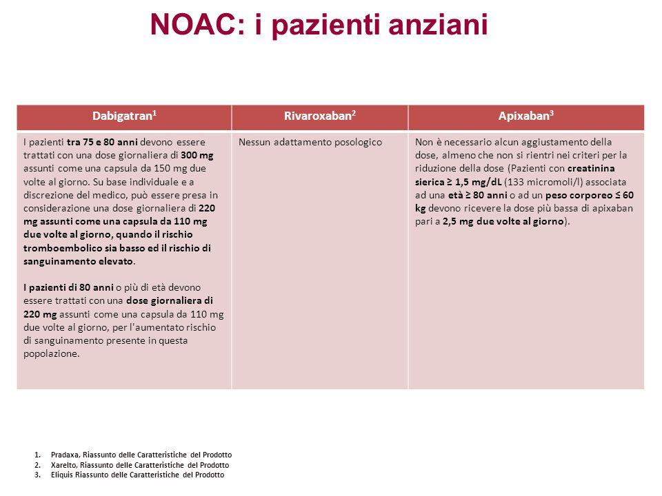 NOAC: i pazienti anziani